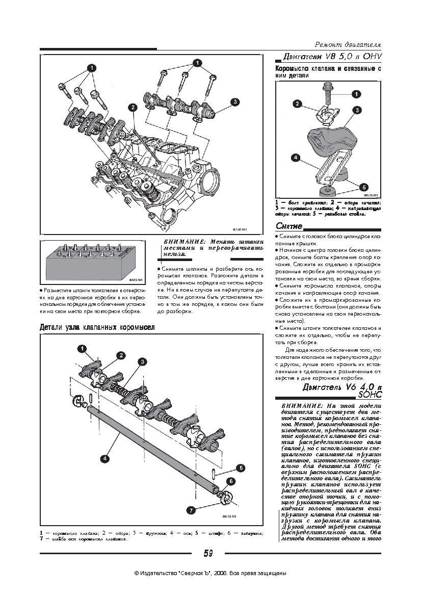 Ford Bronco Explorer - ремонт двигателя