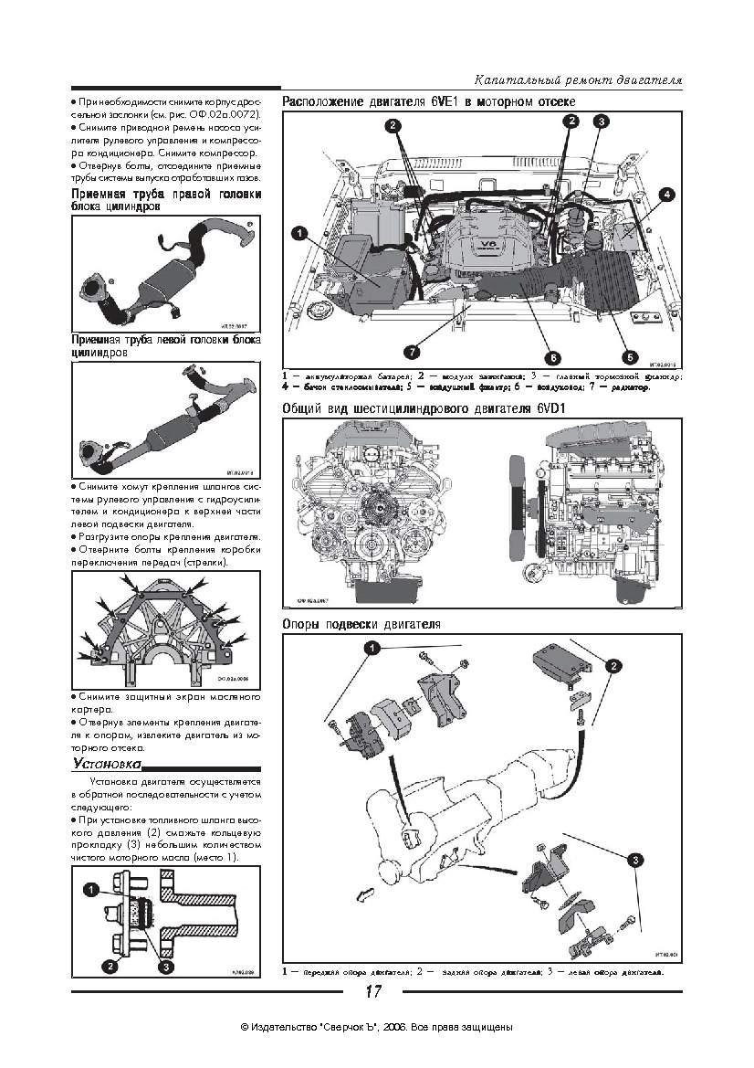 ISUZU TROOPER - ремонт двигателя