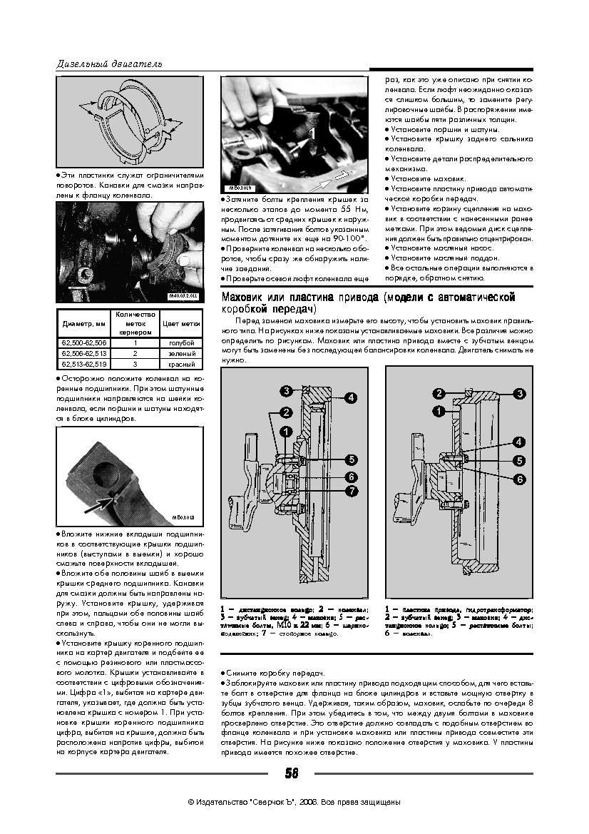 MERCEDES VITO - ремонт двигателя